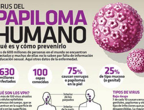 Vacuna del papiloma humano
